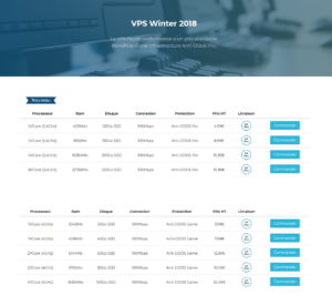 FireShot-Capture-039-VPS-haute-performance-Face-h.eu-https___face-h.eu_website_vps.php_.png